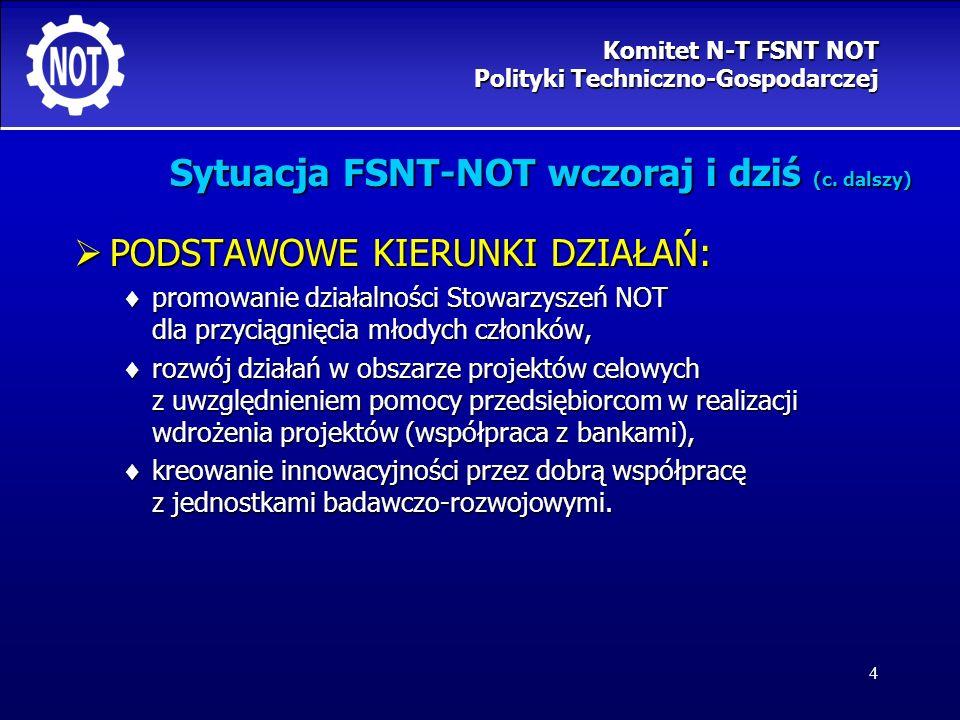 Komitet N-T FSNT NOT Polityki Techniczno-Gospodarczej