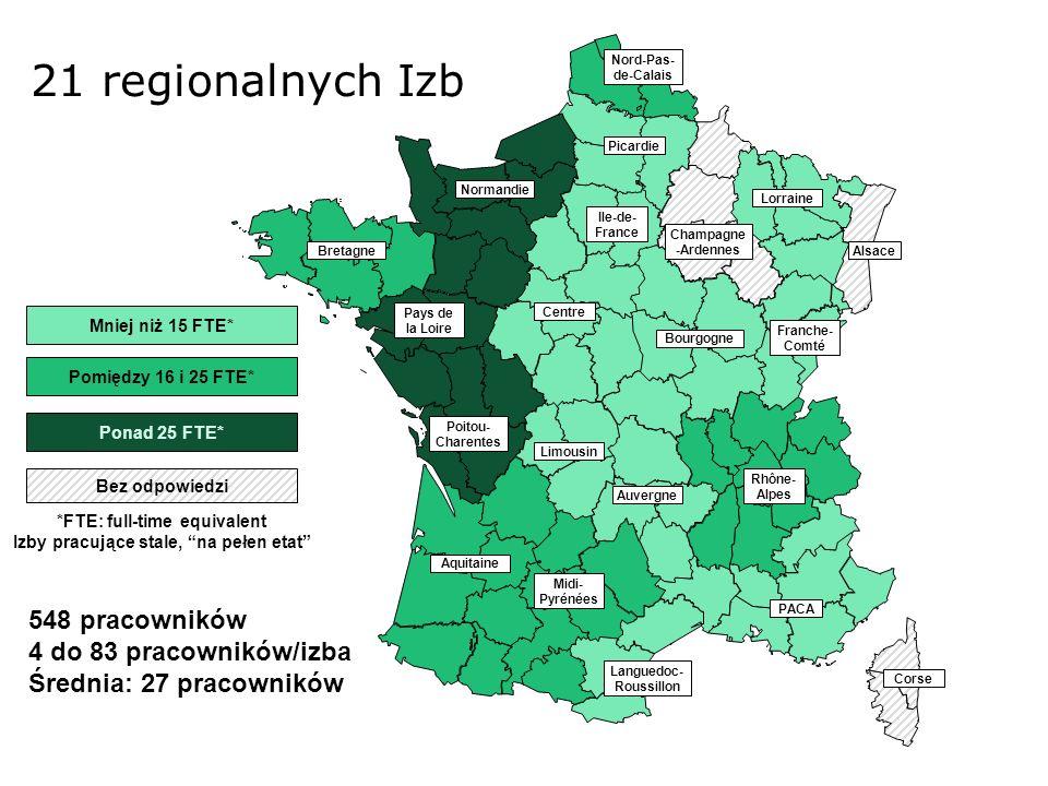 21 regionalnych Izb 548 pracowników 4 do 83 pracowników/izba