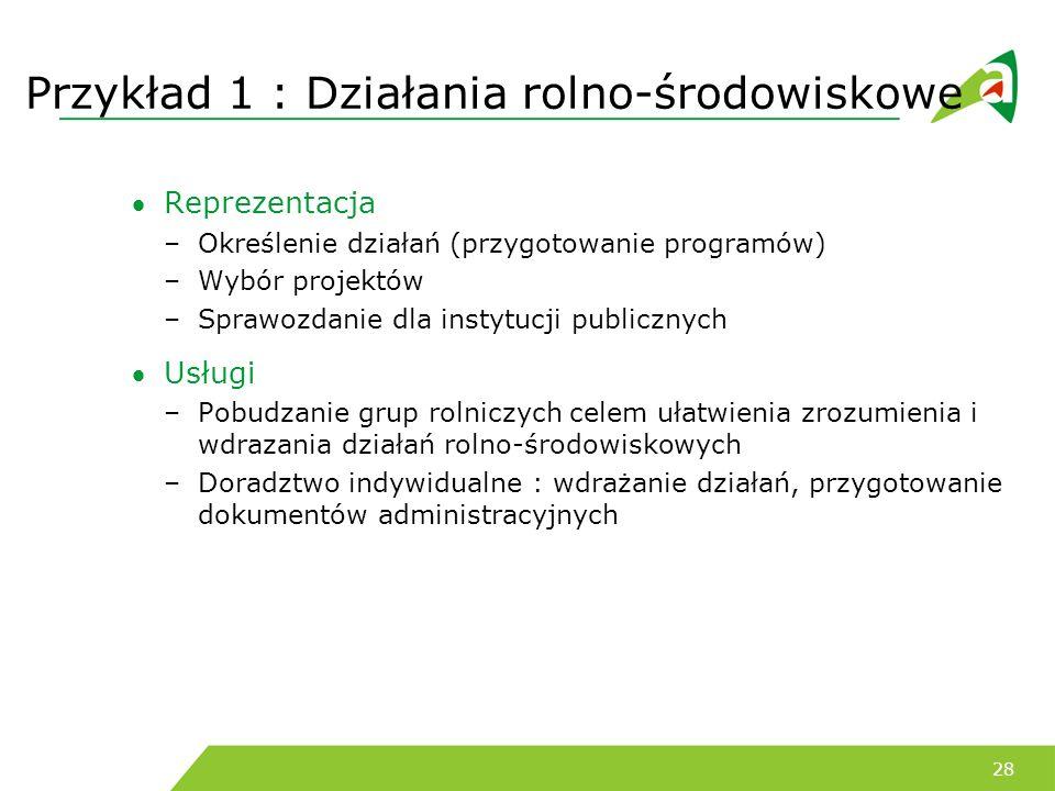 Przykład 1 : Działania rolno-środowiskowe