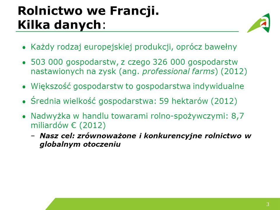 Rolnictwo we Francji. Kilka danych:
