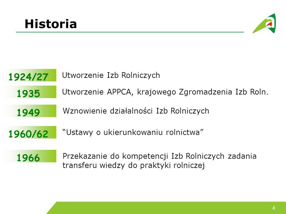 Historia 1924/27 1935 1949 1960/62 1966 Utworzenie Izb Rolniczych