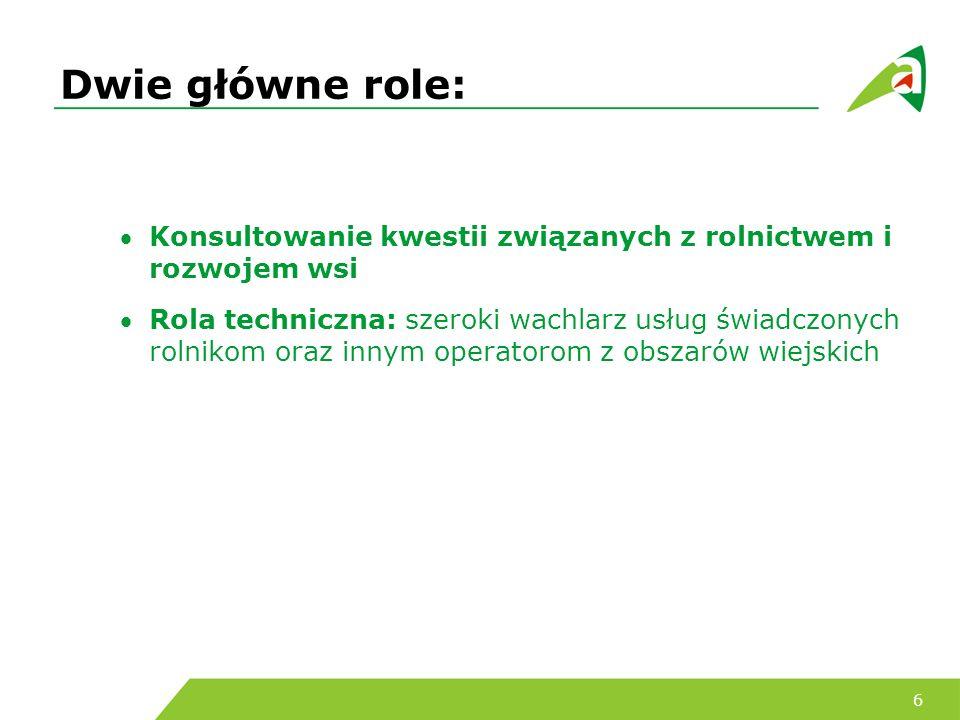 Dwie główne role: Konsultowanie kwestii związanych z rolnictwem i rozwojem wsi.