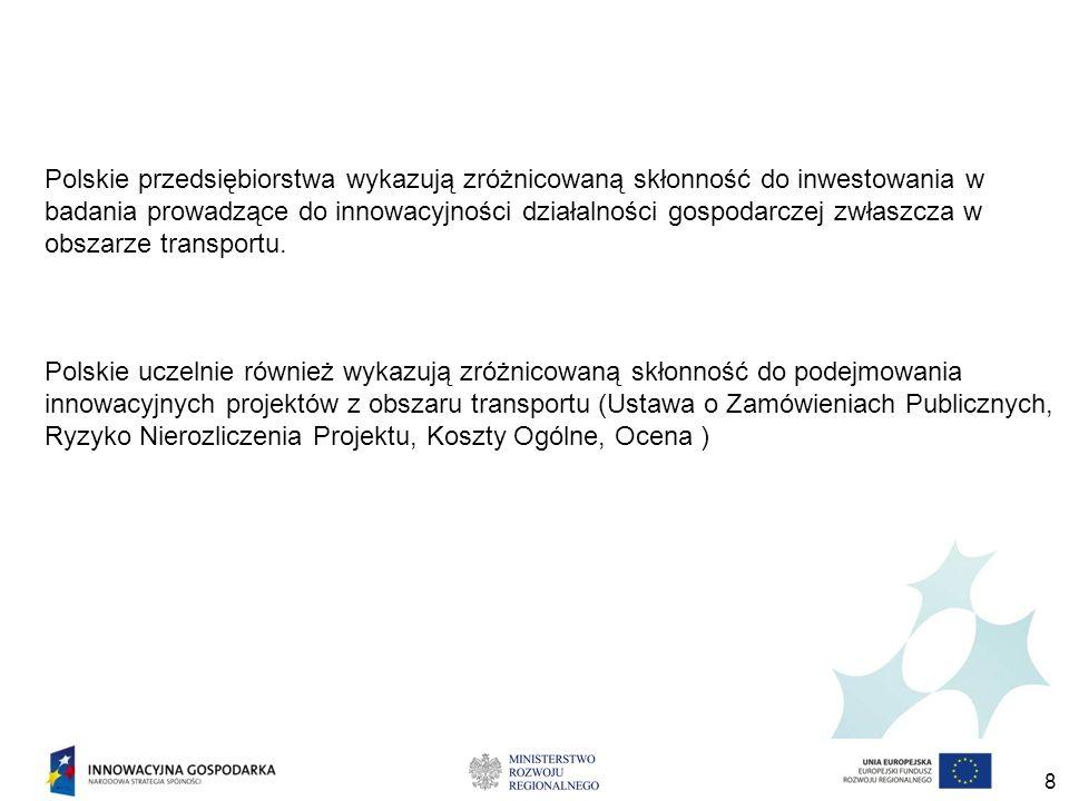 Polskie przedsiębiorstwa wykazują zróżnicowaną skłonność do inwestowania w
