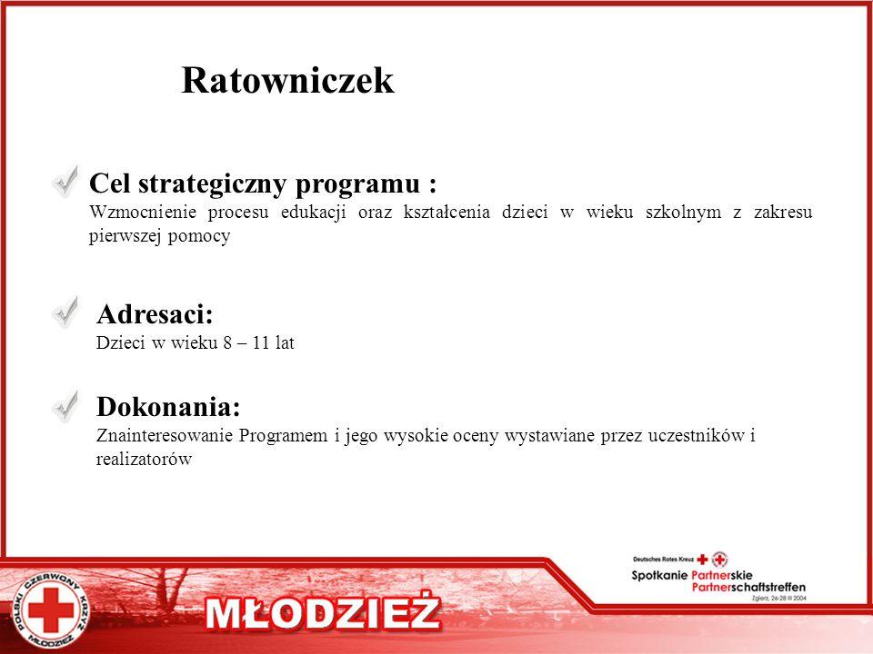 Ratowniczek Cel strategiczny programu : Adresaci: Dokonania: