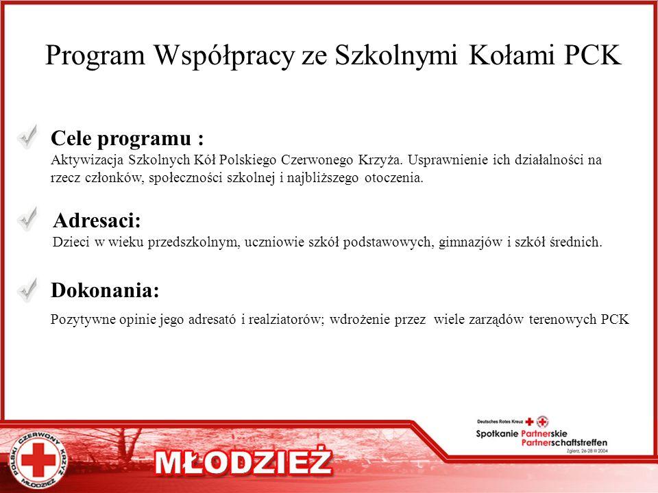 Program Współpracy ze Szkolnymi Kołami PCK