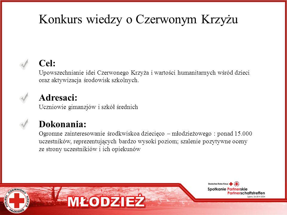 Konkurs wiedzy o Czerwonym Krzyżu