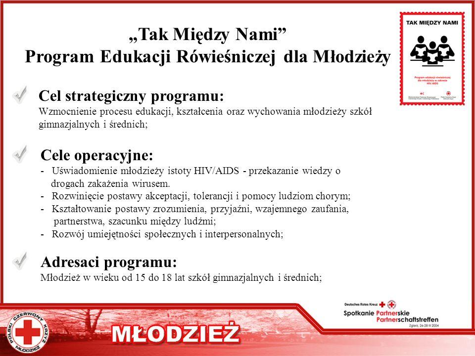 """""""Tak Między Nami Program Edukacji Rówieśniczej dla Młodzieży"""