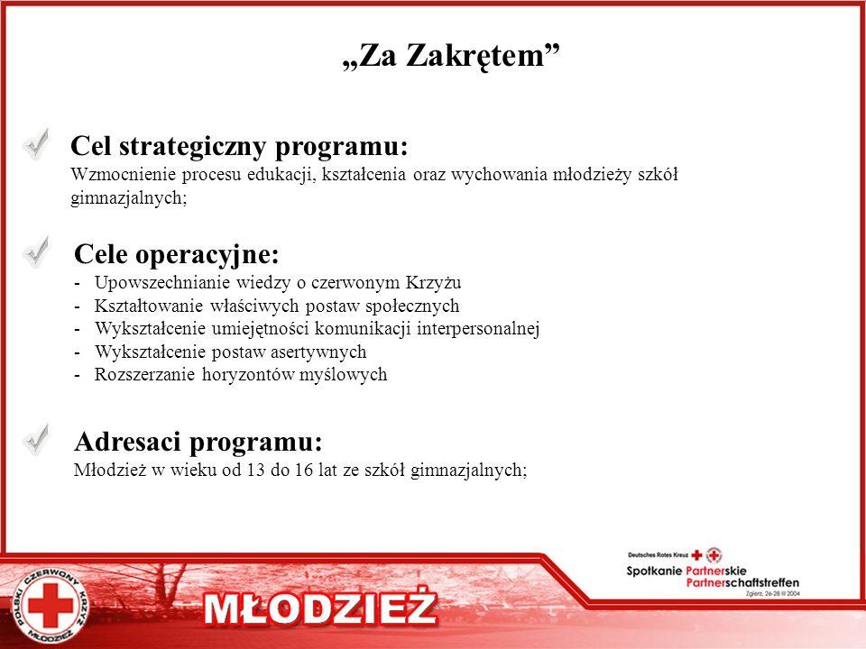 """""""Za Zakrętem Cel strategiczny programu: Cele operacyjne:"""