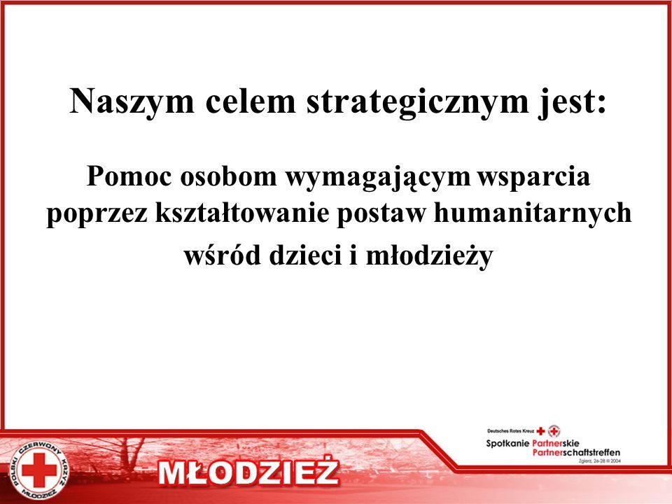 Naszym celem strategicznym jest: wśród dzieci i młodzieży