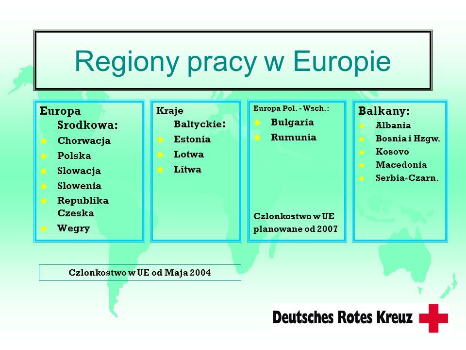 Regiony pracy w Europie