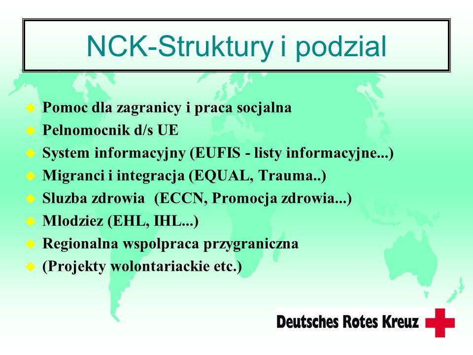 NCK-Struktury i podzial