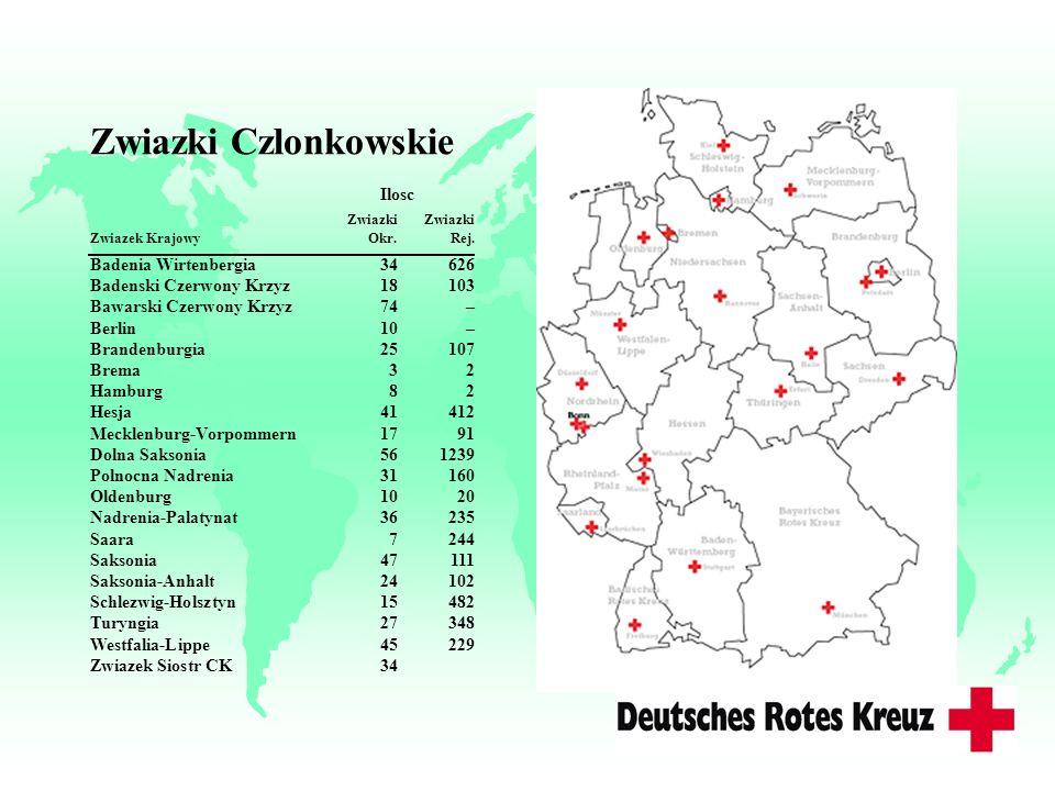 Zwiazki Czlonkowskie Ilosc Zwiazki Zwiazki Badenia Wirtenbergia 34 626
