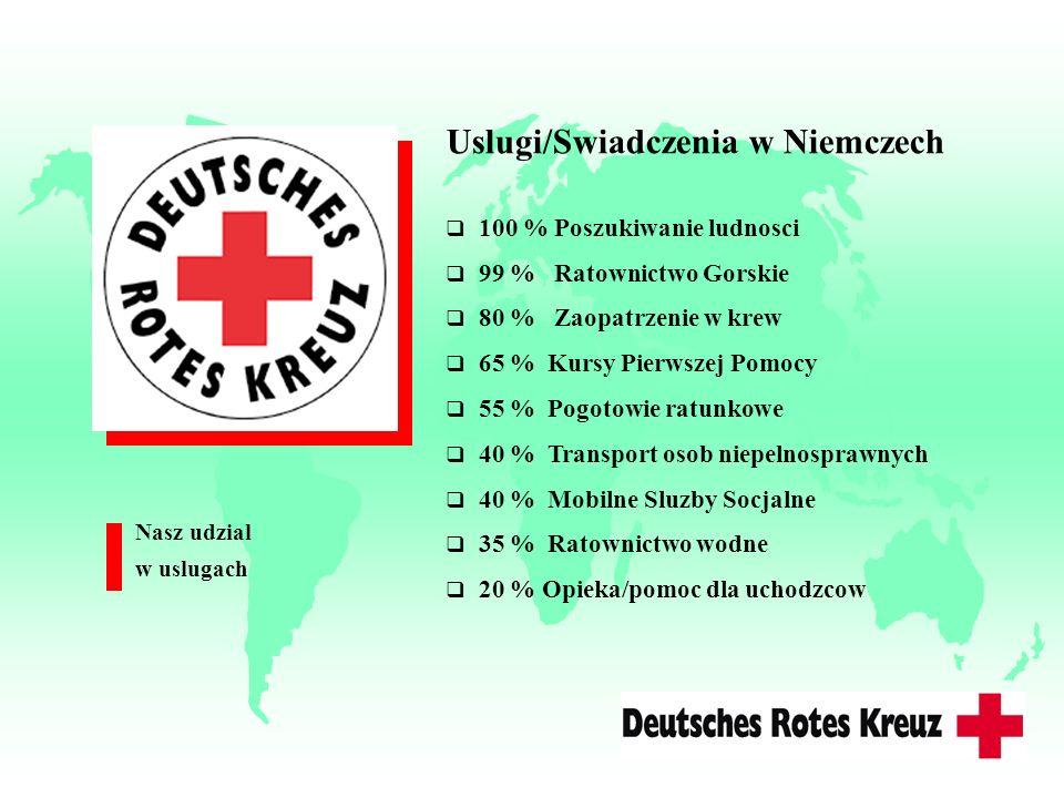 Uslugi/Swiadczenia w Niemczech