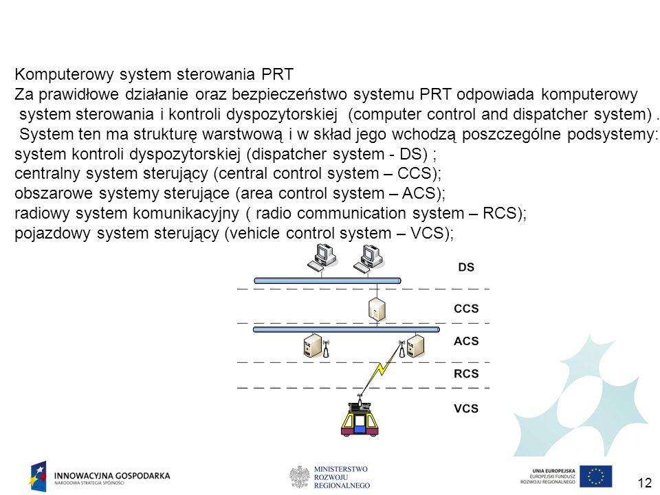 Komputerowy system sterowania PRT