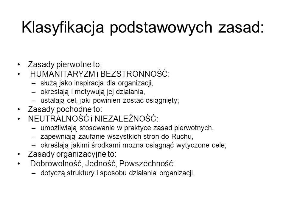 Klasyfikacja podstawowych zasad: