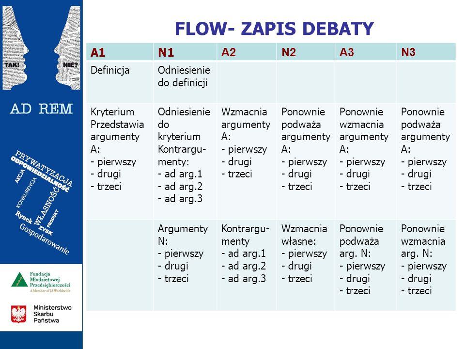 FLOW- ZAPIS DEBATY A1 N1 A2 N2 A3 N3 Definicja