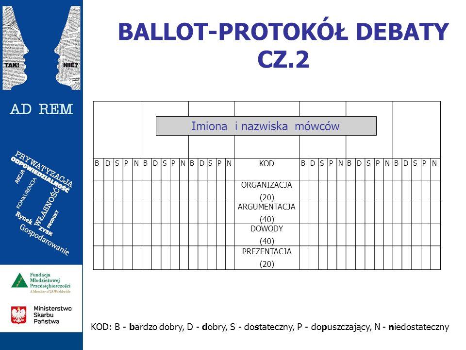 BALLOT-PROTOKÓŁ DEBATY CZ.2