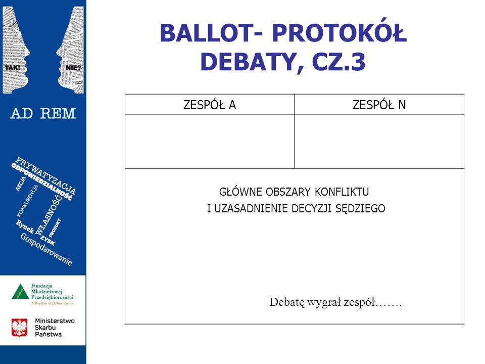 BALLOT- PROTOKÓŁ DEBATY, CZ.3