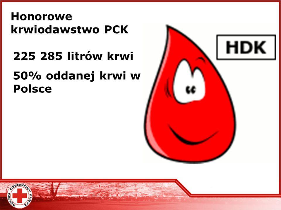 Honorowe krwiodawstwo PCK