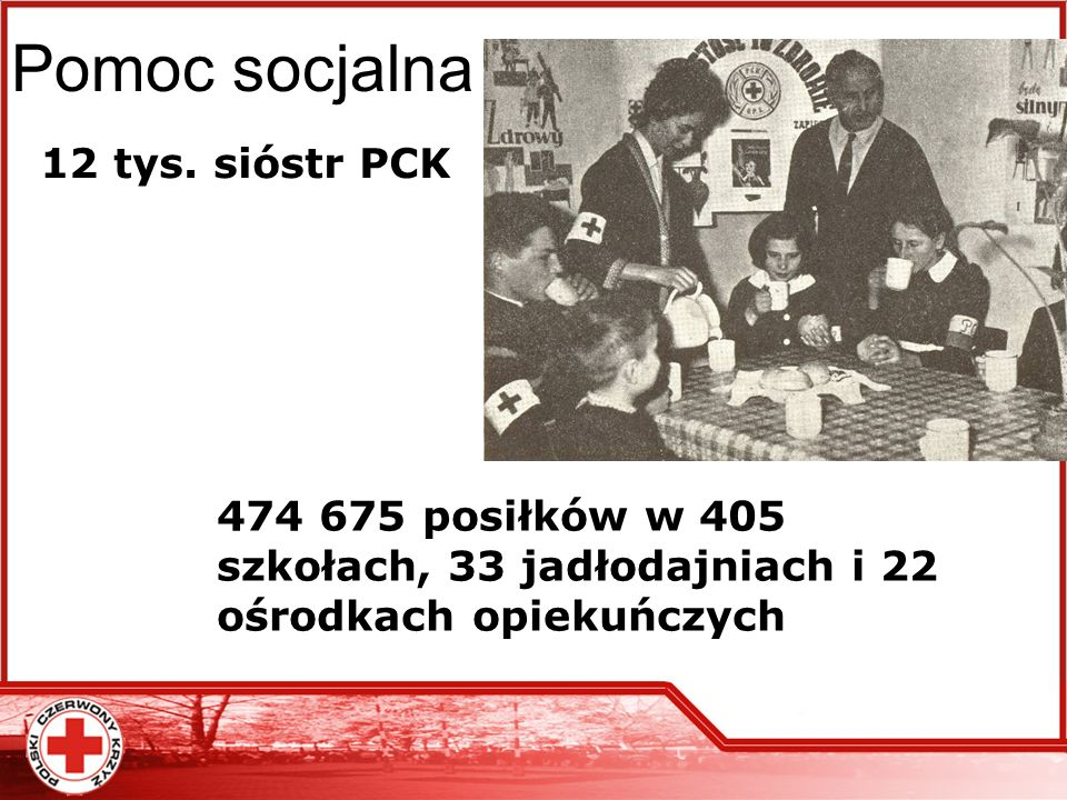 Pomoc socjalna 12 tys. sióstr PCK