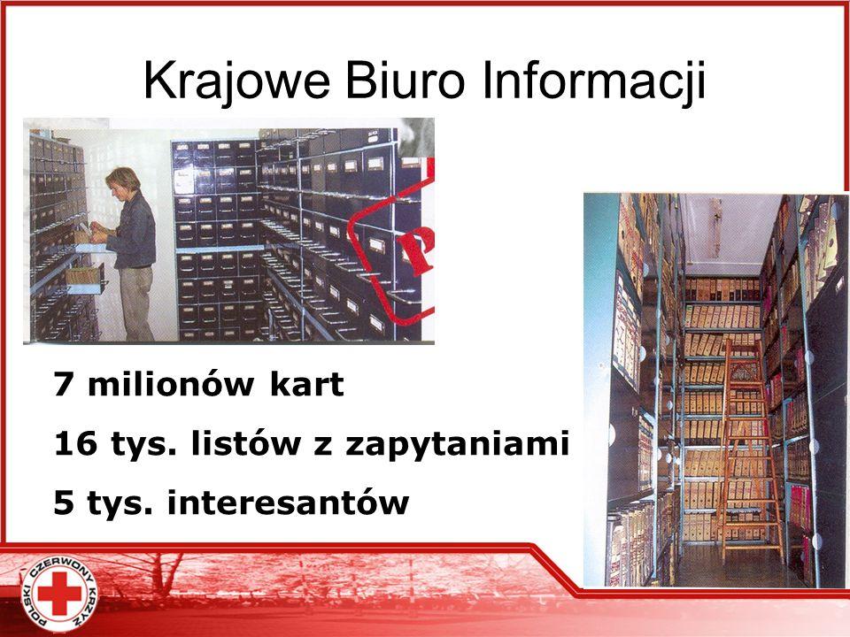 Krajowe Biuro Informacji