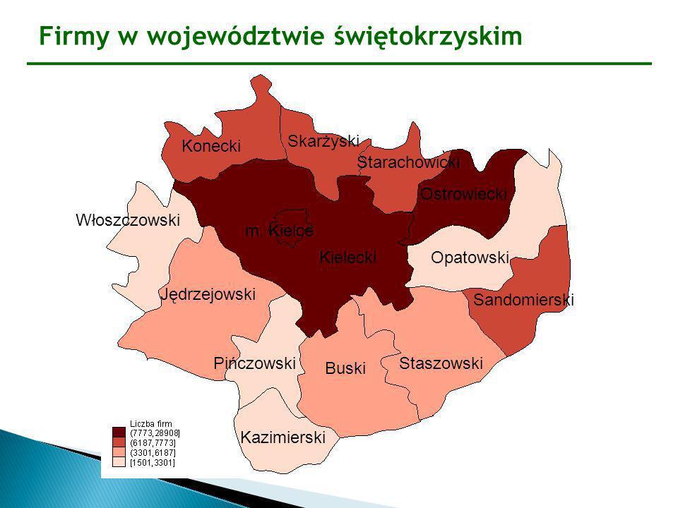 Firmy w województwie świętokrzyskim