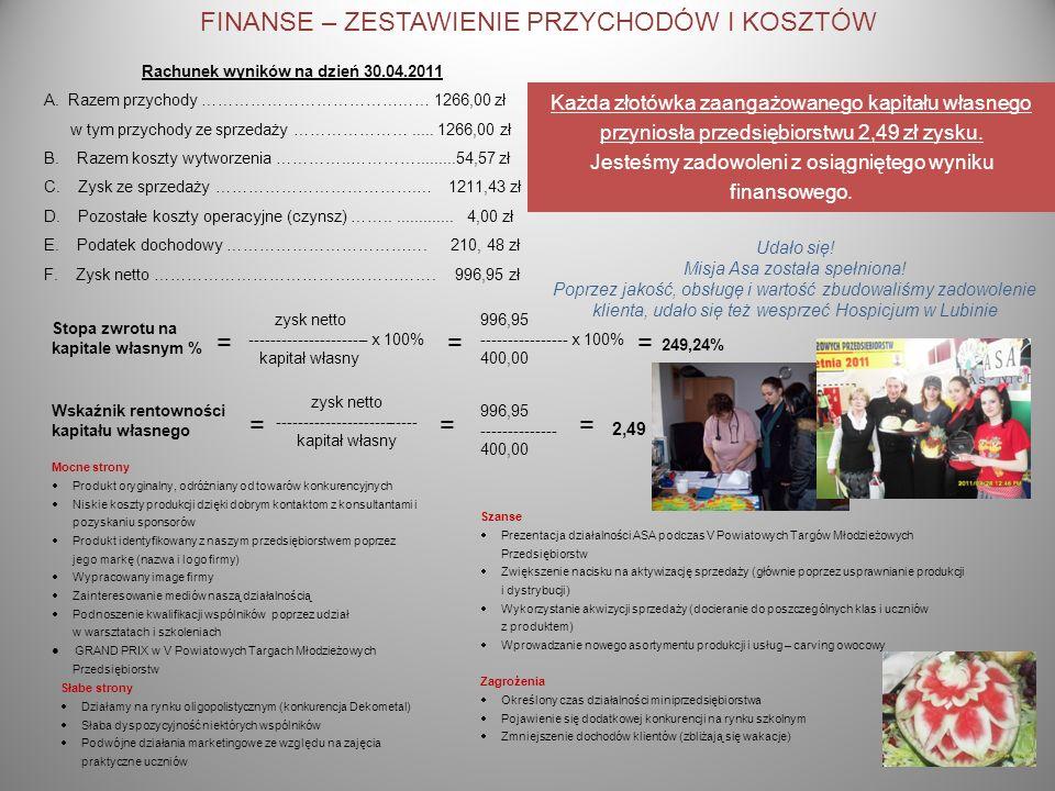 Rachunek wyników na dzień 30.04.2011
