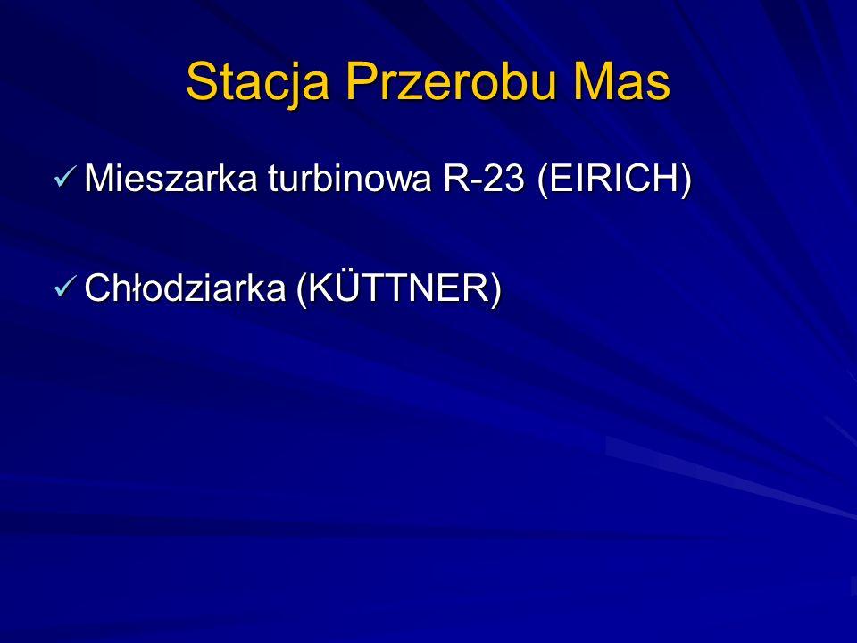 Stacja Przerobu Mas Mieszarka turbinowa R-23 (EIRICH)