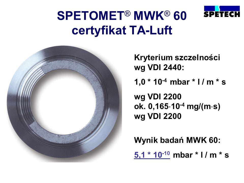 SPETOMET® MWK® 60 certyfikat TA-Luft