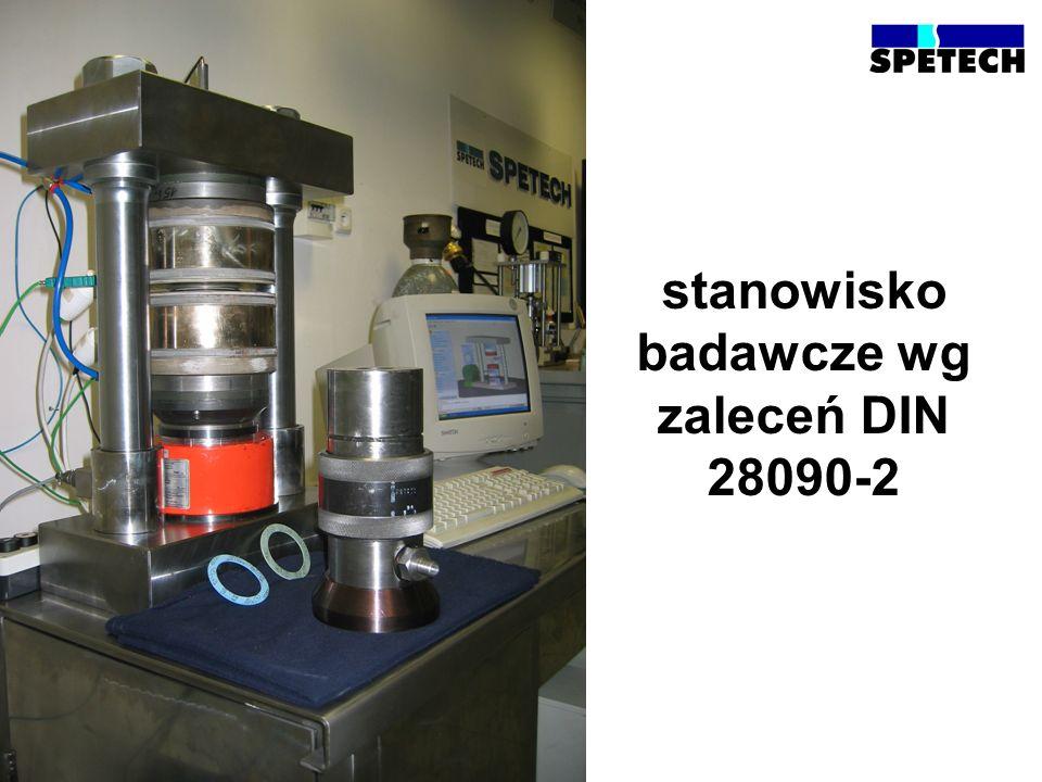stanowisko badawcze wg zaleceń DIN 28090-2