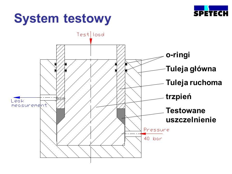 System testowy o-ringi Tuleja główna Tuleja ruchoma trzpień