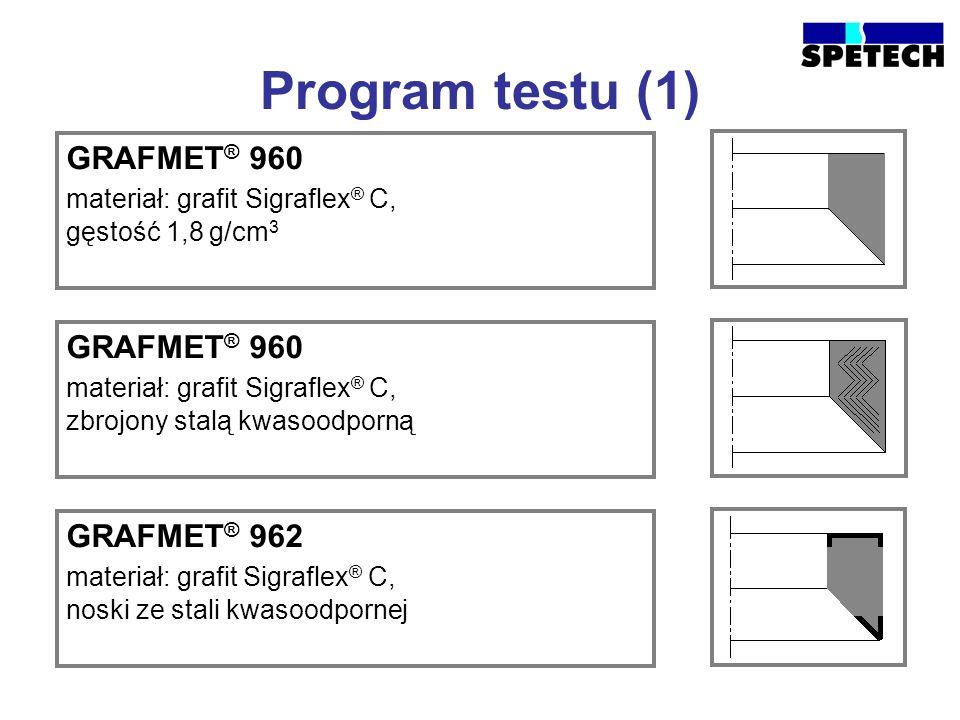 Program testu (1) GRAFMET® 960 GRAFMET® 960 GRAFMET® 962