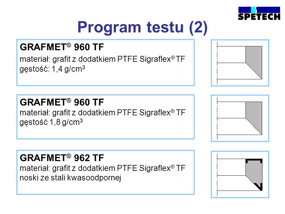 Program testu (2) GRAFMET® 960 TF GRAFMET® 960 TF GRAFMET® 962 TF