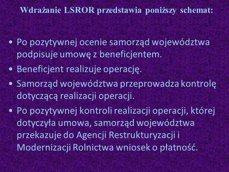 Wdrażanie LSROR przedstawia poniższy schemat: