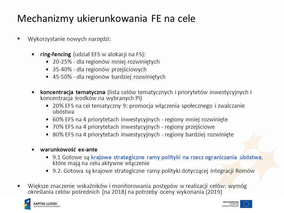 Mechanizmy ukierunkowania FE na cele