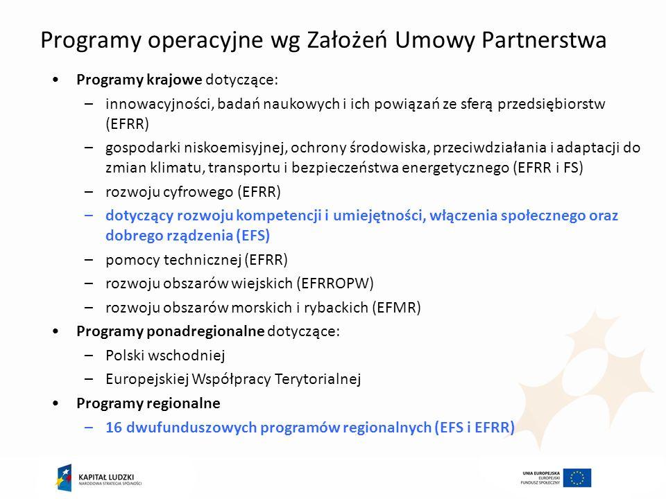 Programy operacyjne wg Założeń Umowy Partnerstwa