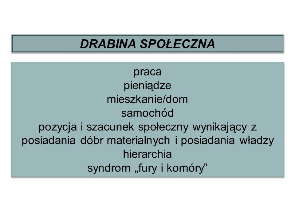 """syndrom """"fury i komóry"""