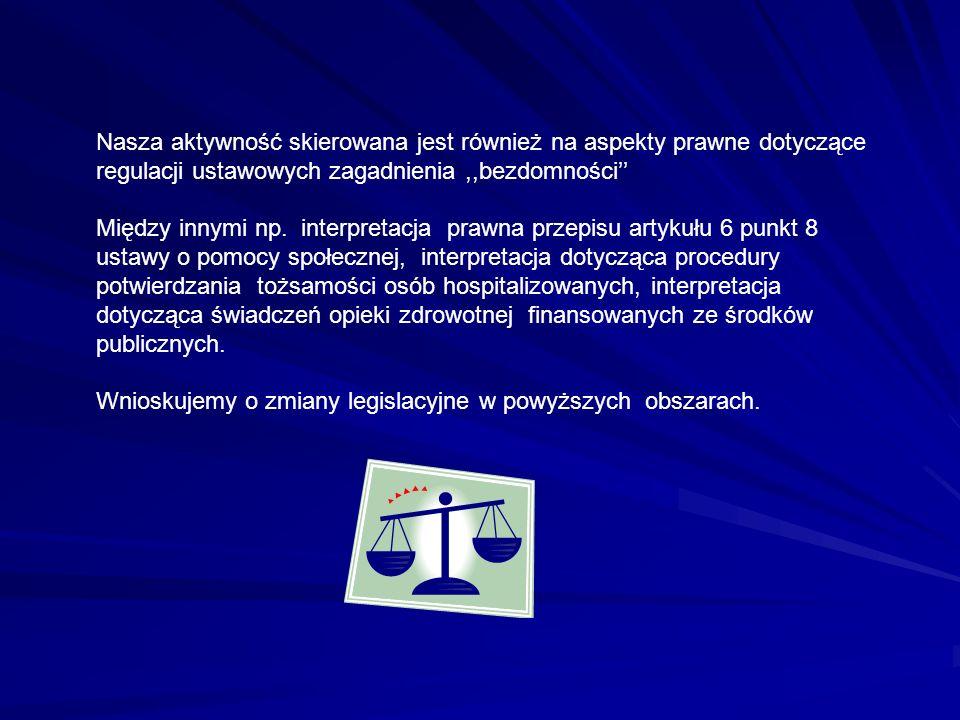Nasza aktywność skierowana jest również na aspekty prawne dotyczące