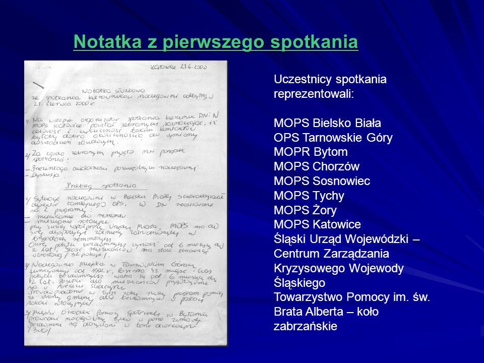 Notatka z pierwszego spotkania
