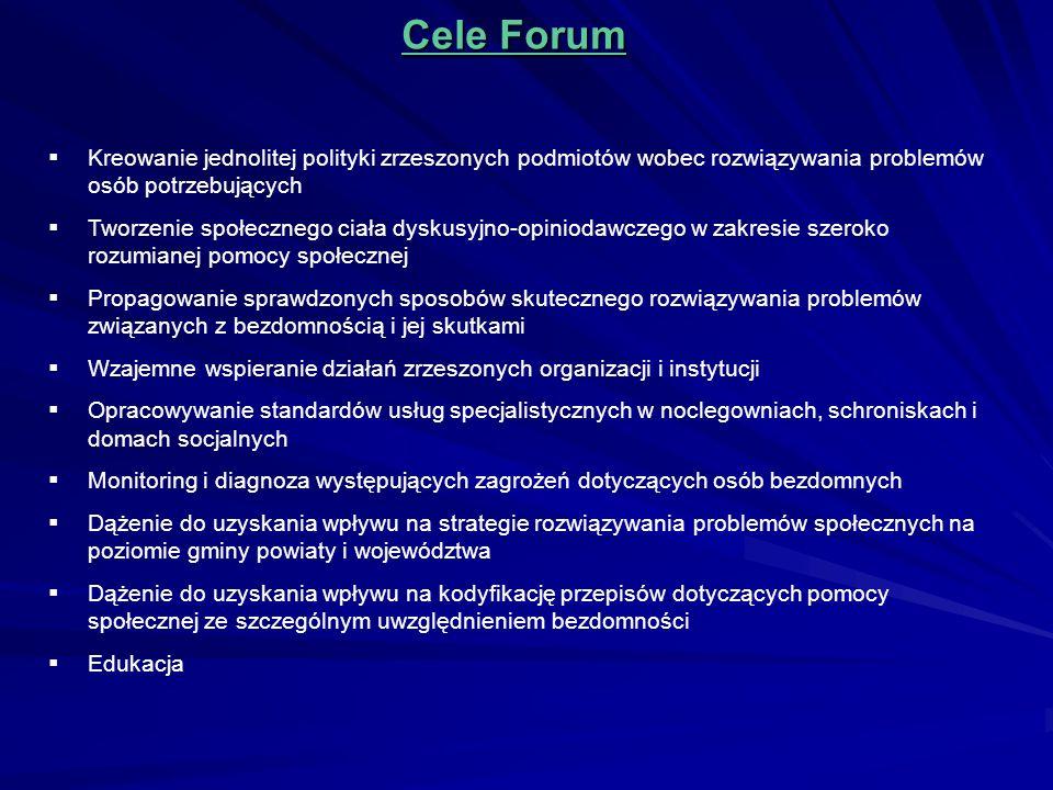 Cele Forum Kreowanie jednolitej polityki zrzeszonych podmiotów wobec rozwiązywania problemów osób potrzebujących.