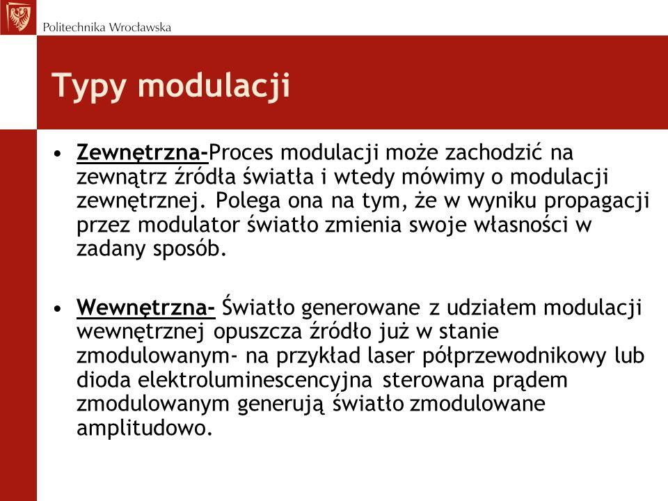 Typy modulacji