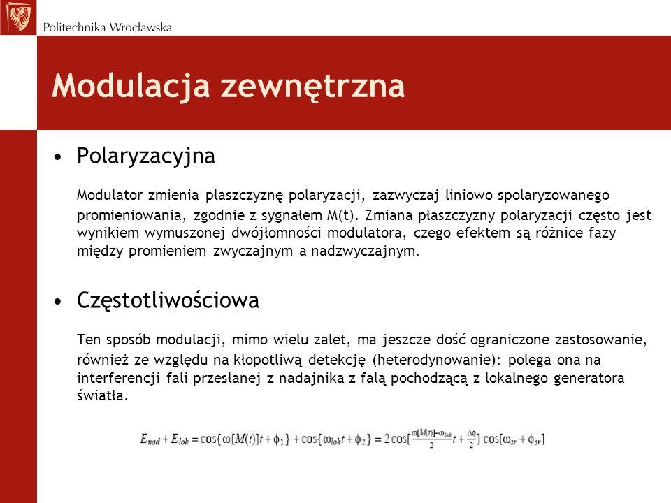 Modulacja zewnętrzna Polaryzacyjna.