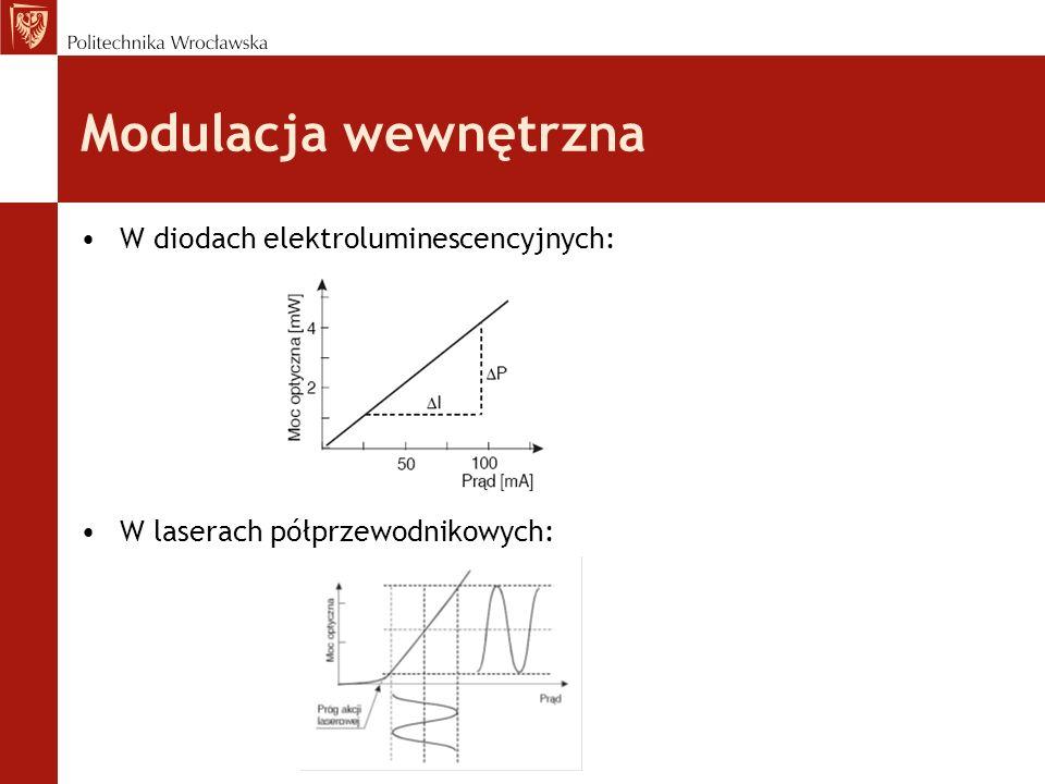 Modulacja wewnętrzna W diodach elektroluminescencyjnych: