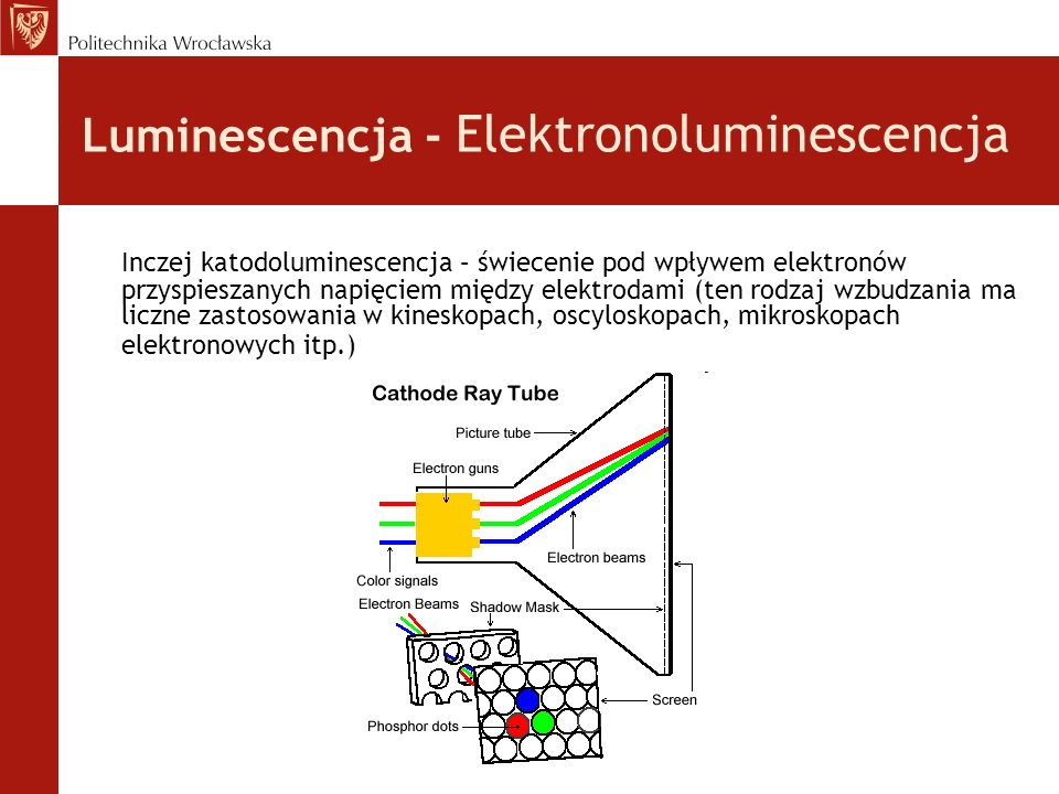 Luminescencja - Elektronoluminescencja