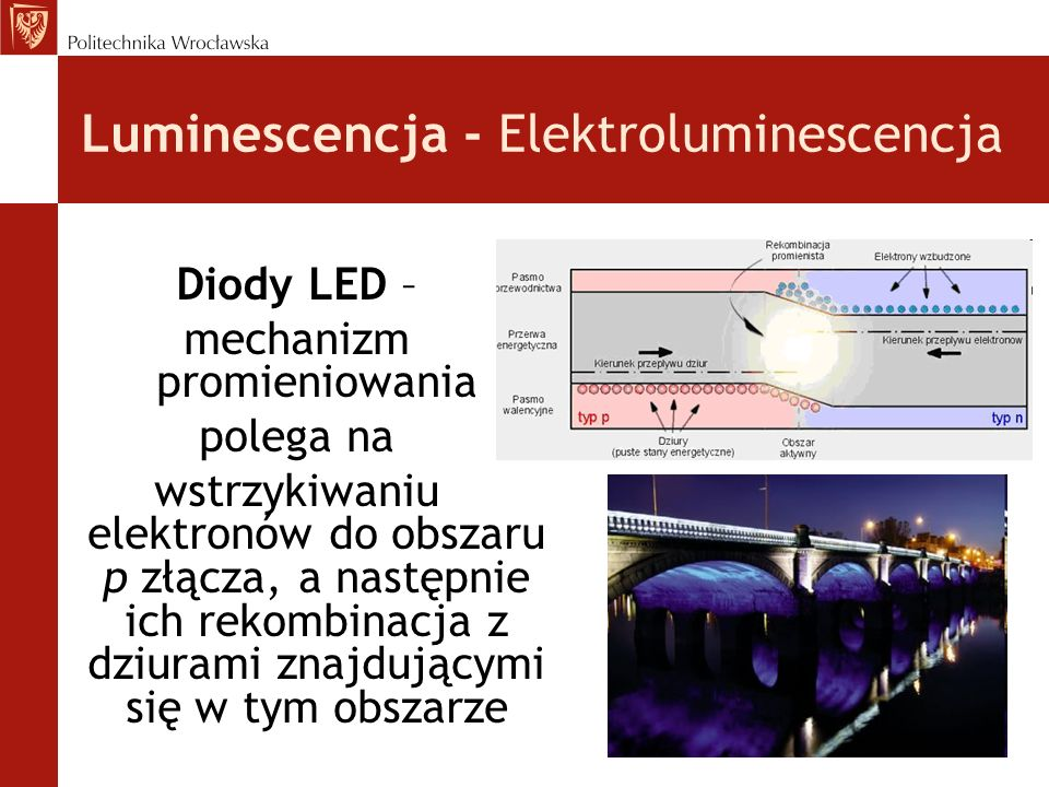 Luminescencja - Elektroluminescencja