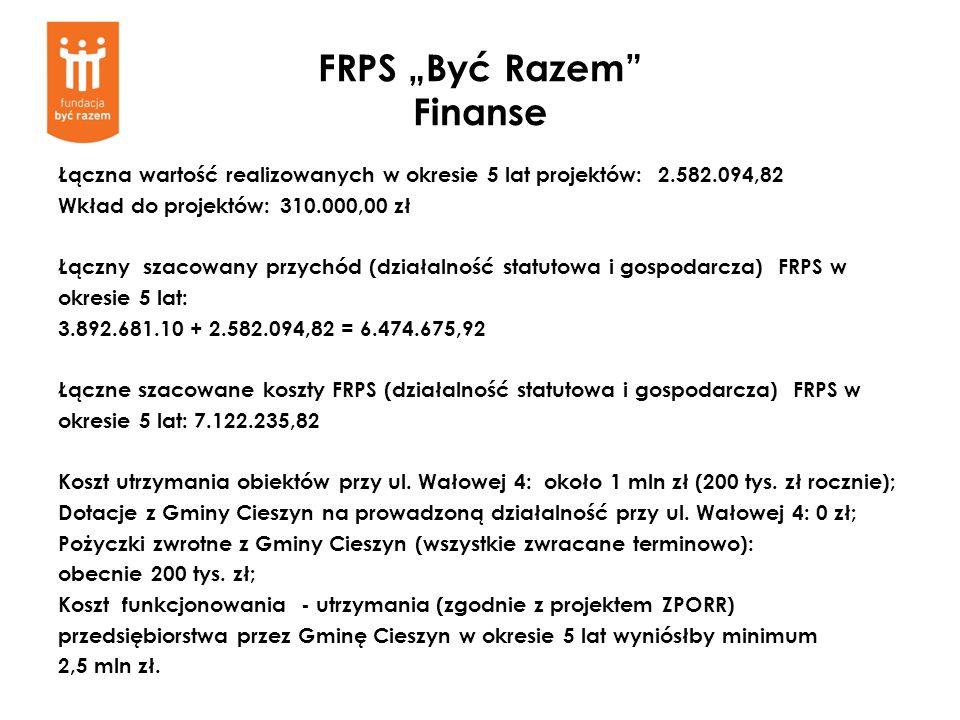 """FRPS """"Być Razem Finanse"""