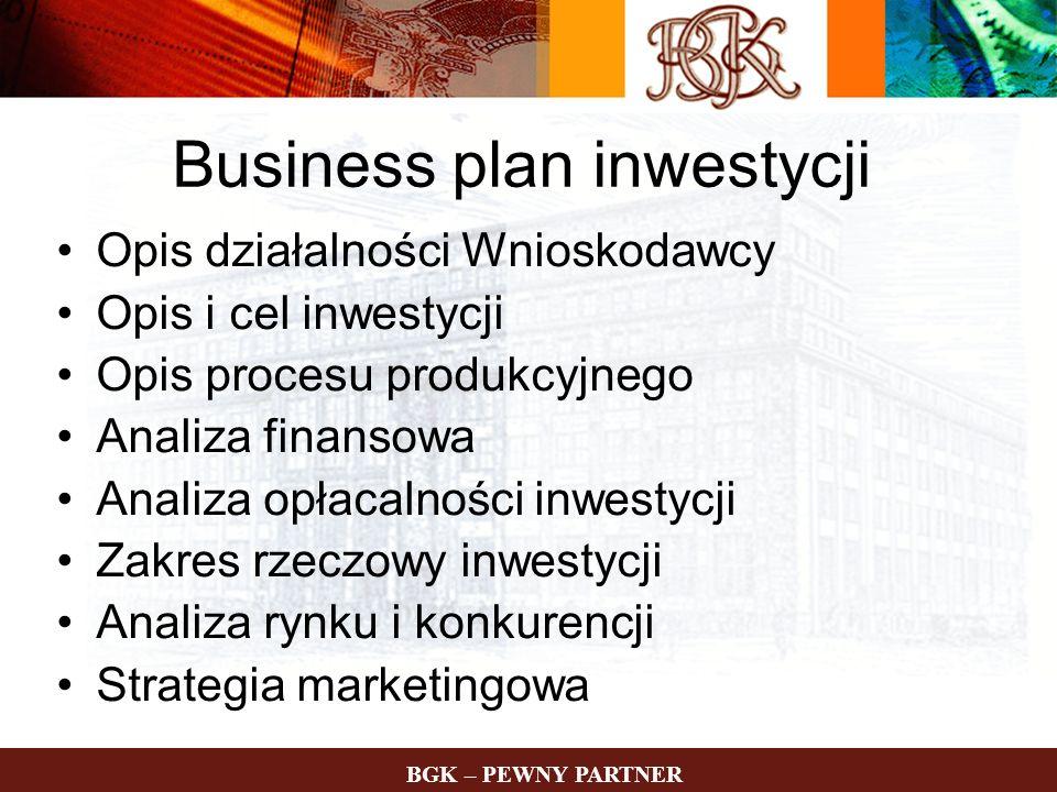 Business plan inwestycji