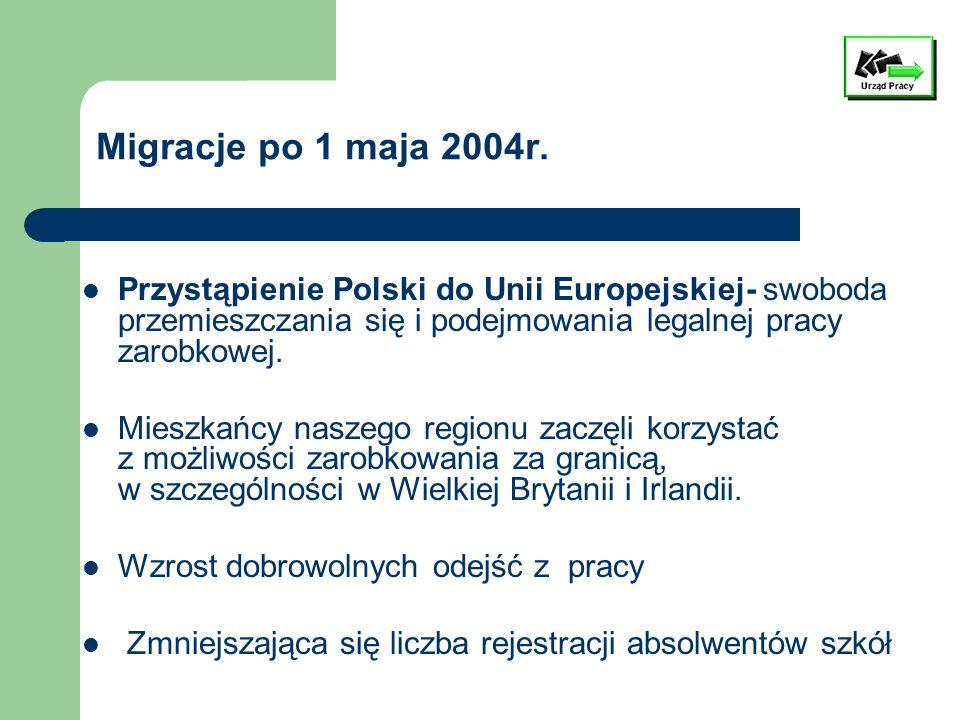 Migracje po 1 maja 2004r. Przystąpienie Polski do Unii Europejskiej- swoboda przemieszczania się i podejmowania legalnej pracy zarobkowej.