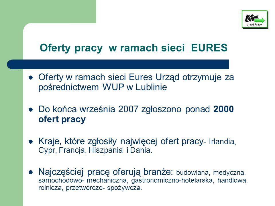 Oferty pracy w ramach sieci EURES