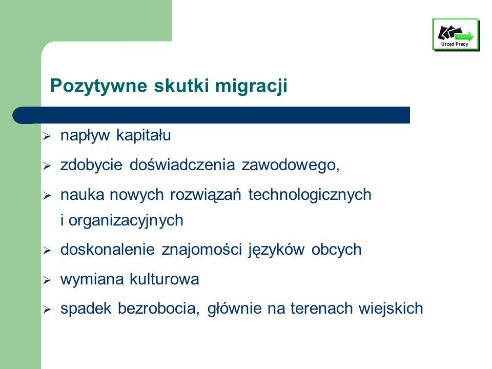 Pozytywne skutki migracji